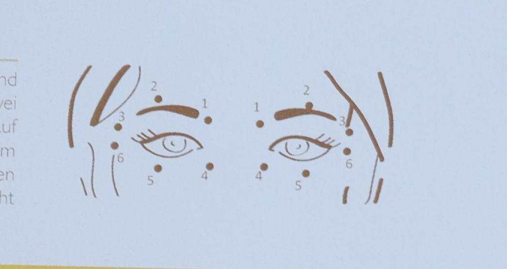 Richtiges Anwenden der Augencreme - Wöchentliche Intensivtechnik. Foto: L'Occitane